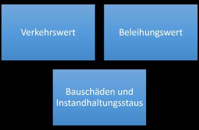 Gutachten_small